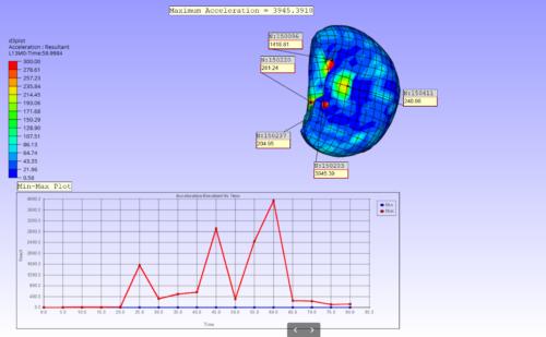 Como compartir resultados de simulacion en 3D con VCollab