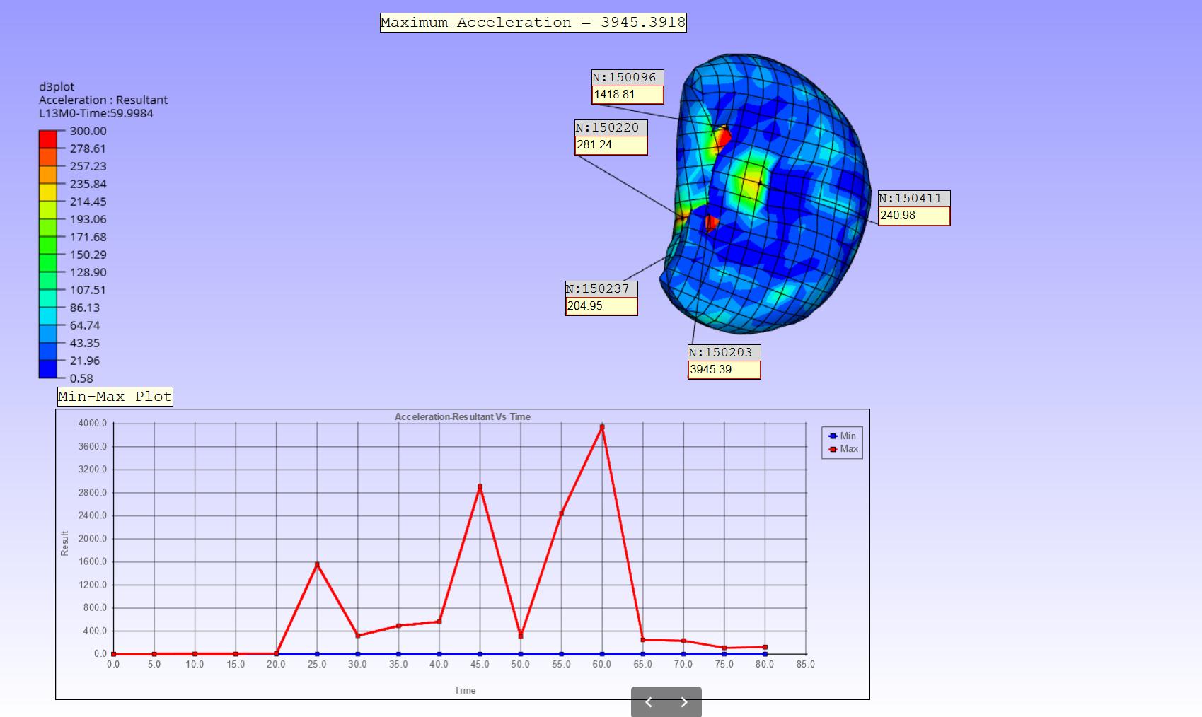 compartir resultados de simulacion en 3D VCollab 4RealSim