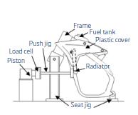 Pantilla de empuje Yamaha Abaqus 4RealSim