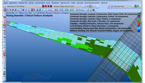 Abaqus expert and finite element partner | 4RealSim