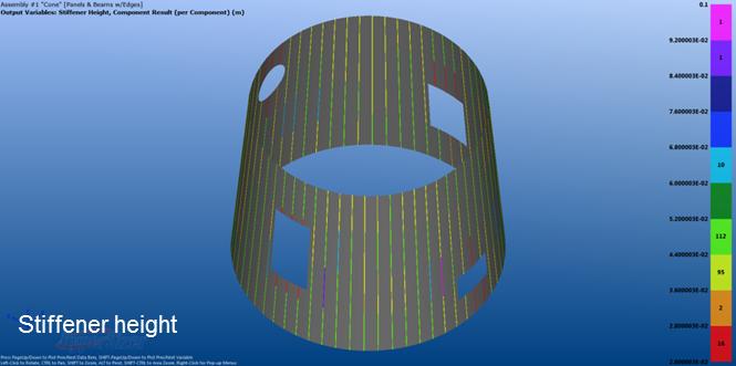 detailed sizing optimization results optimización de tamaño