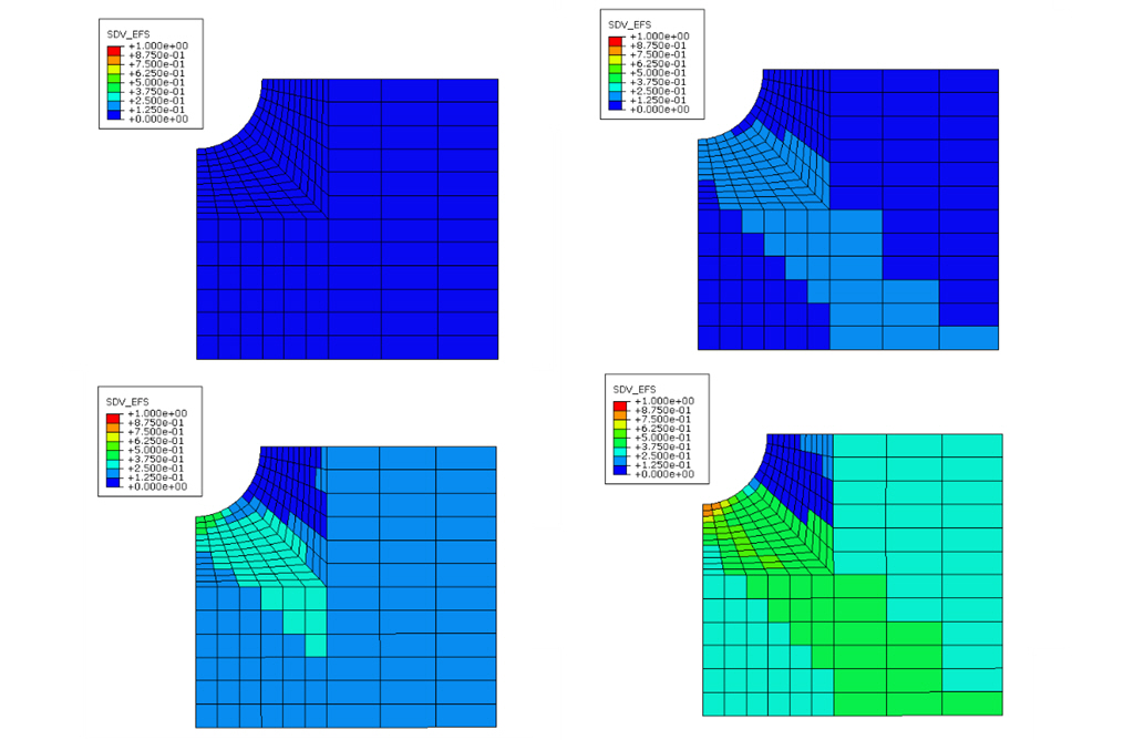 Abaqus user subroutines - fortran, c and c++ | 4RealSim