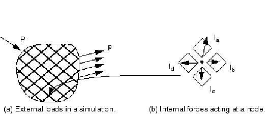 4realsim abaqus simulia explicito implicito